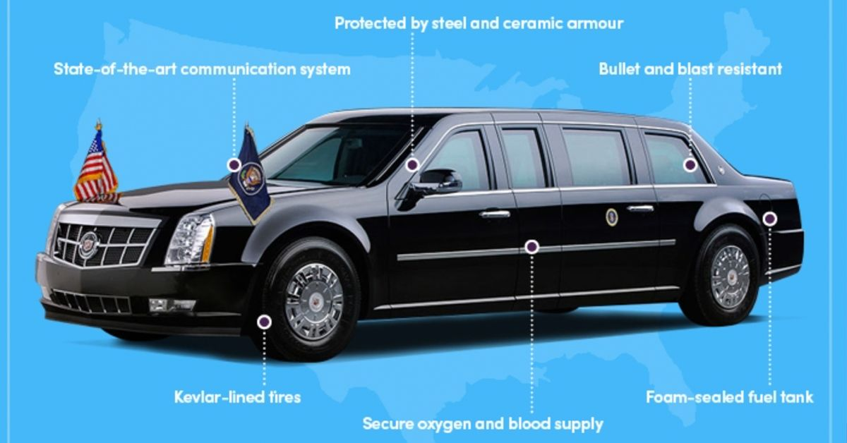 A Detailed Look At The Evolution Of The POTUS Official State Car